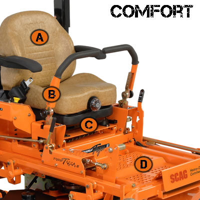 Scag Comfort Ride