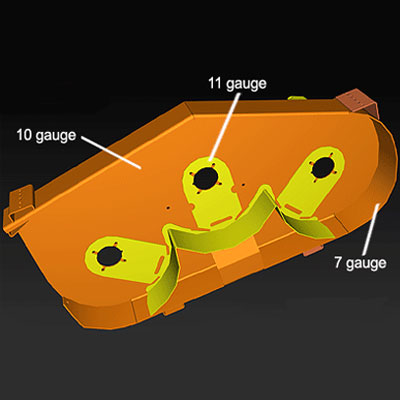 Hybrid Cutter Deck